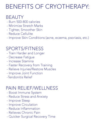 Cryotherapy Benefits Card